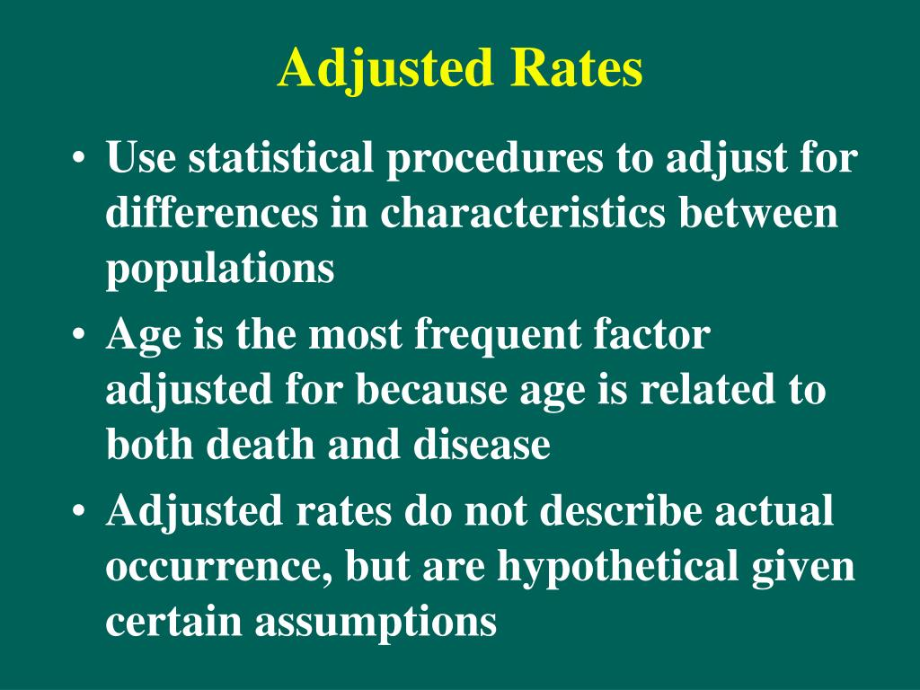 Adjusted Rates
