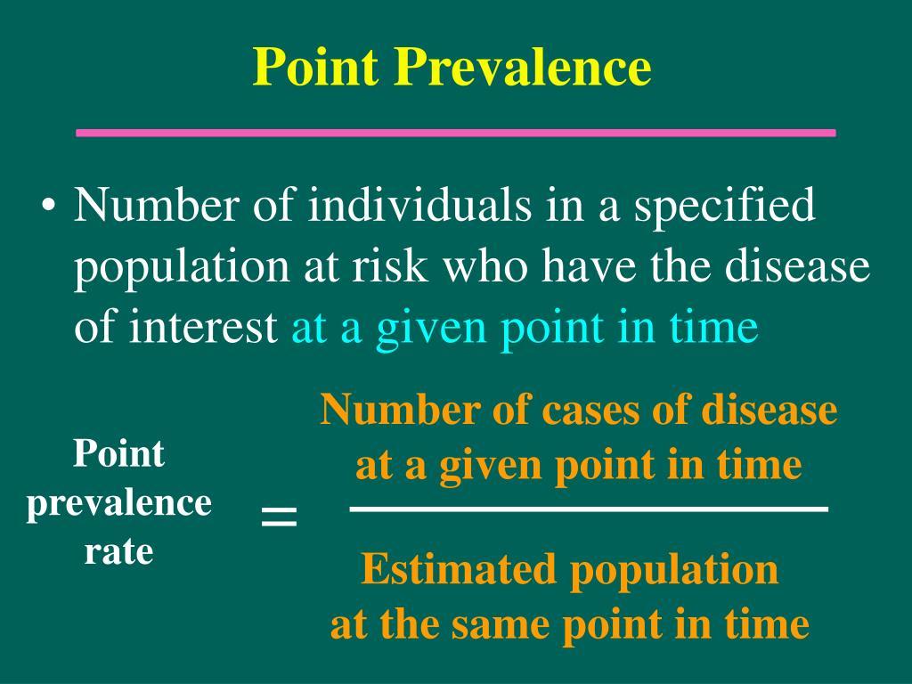 Point Prevalence