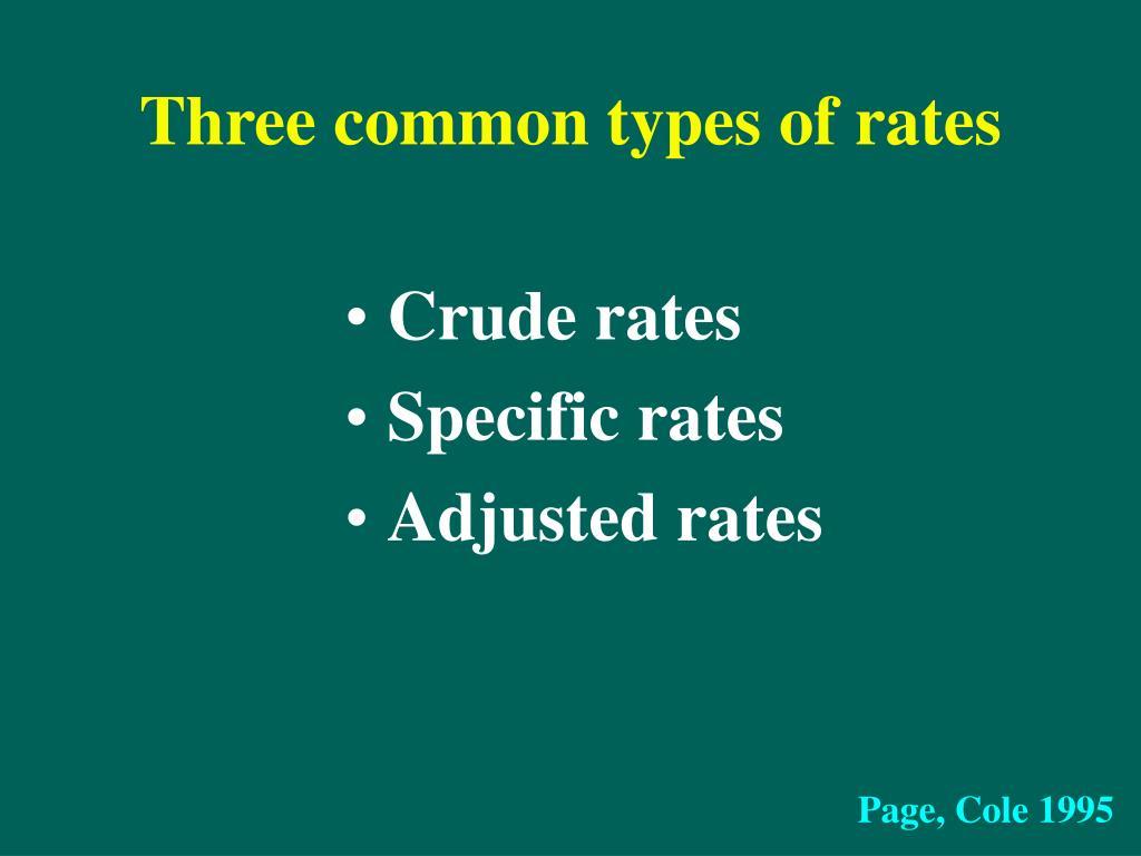 Three common types of rates