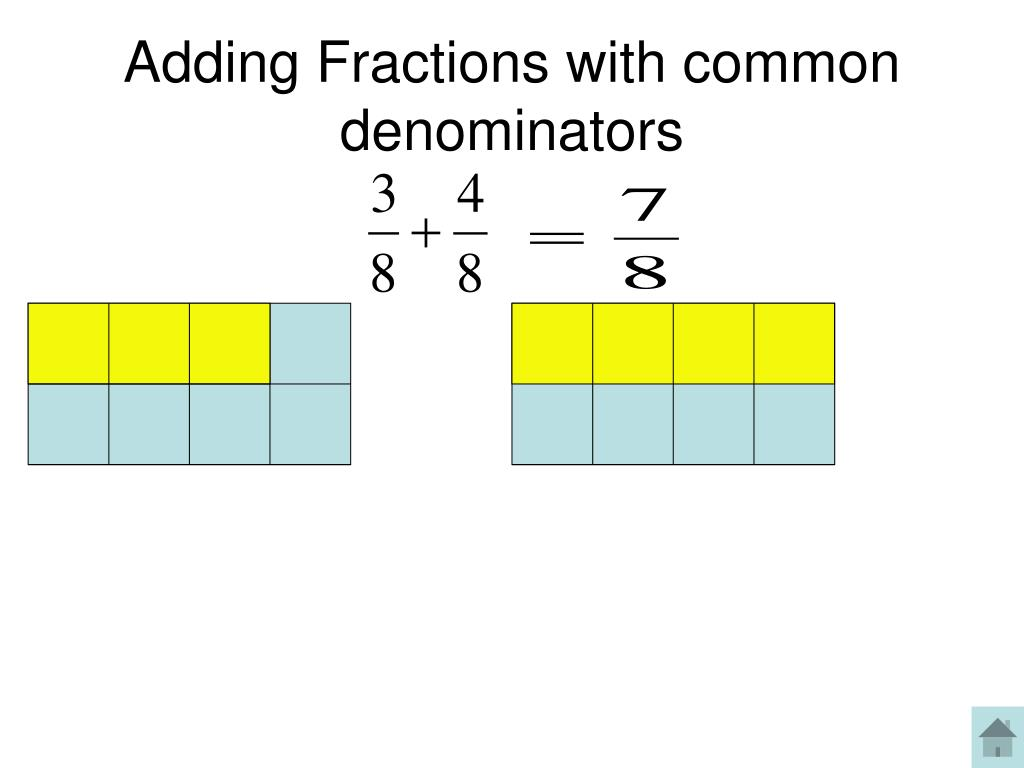 Adding Fractions with common denominators