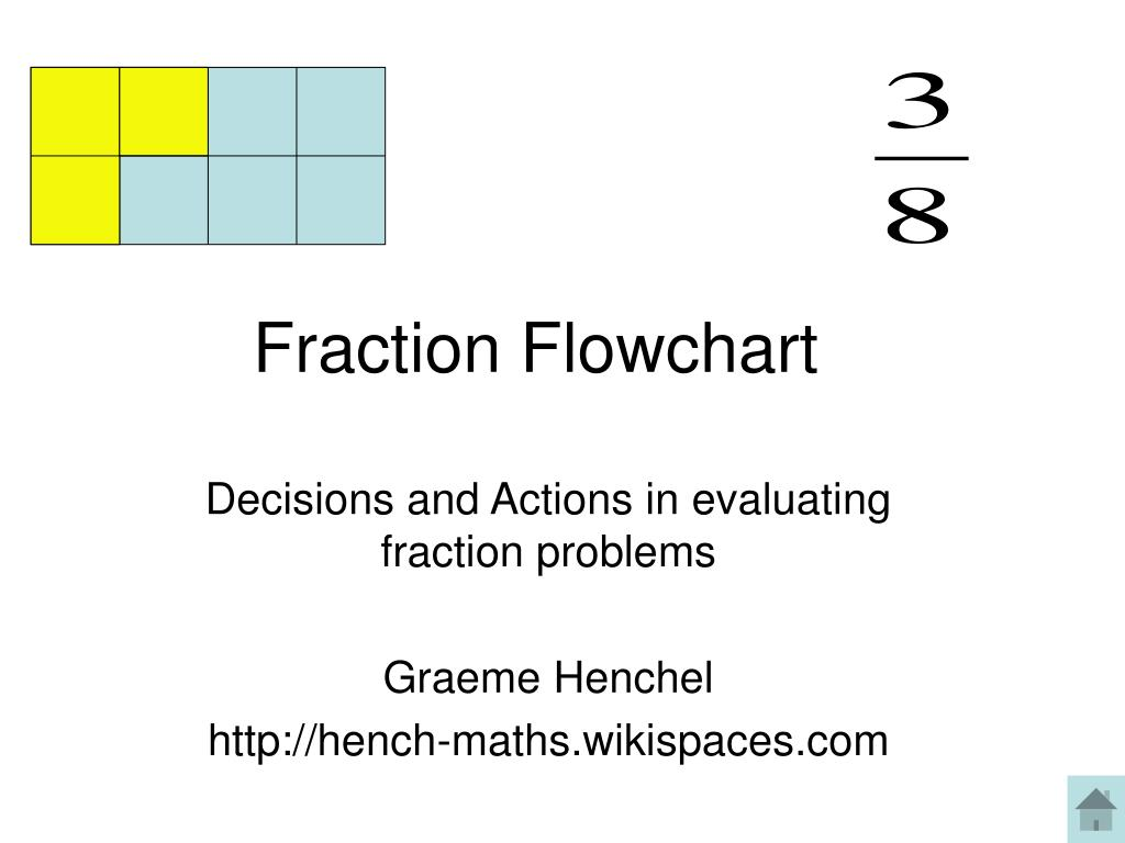Fraction Flowchart