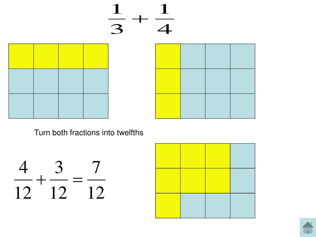 Turn both fractions into twelfths