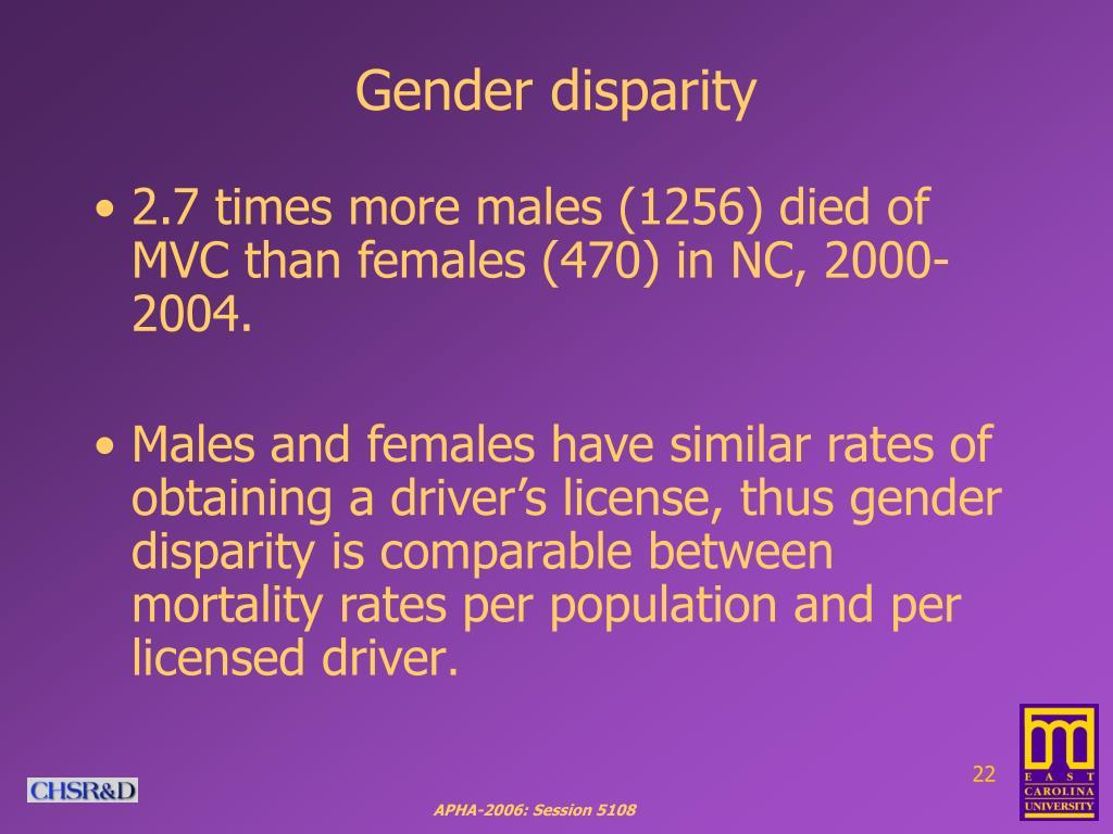 Gender disparity