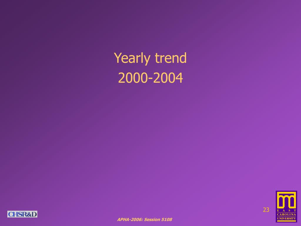 Yearly trend