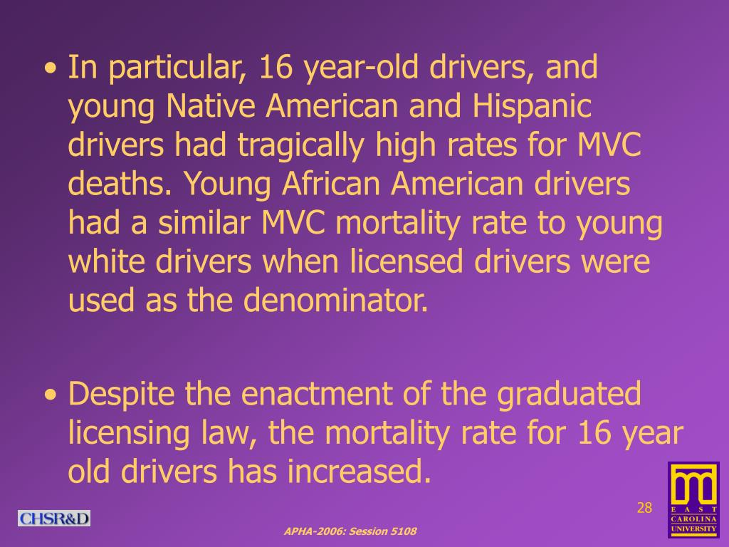 In particular, 16 year-old drivers, and young Native American and Hispanic drivers had tragically high rates for MVC deaths. Young African American drivers had a similar MVC mortality rate to young white drivers when licensed drivers were used as the denominator.