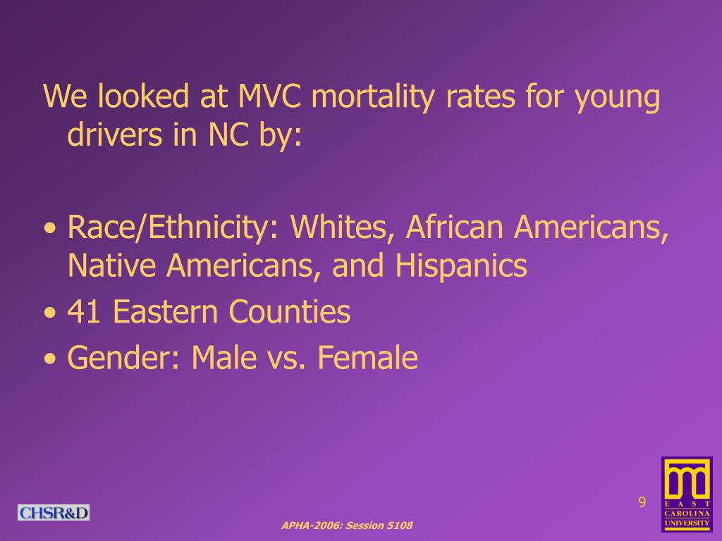 We looked at MVC mortality rates for young drivers in NC by: