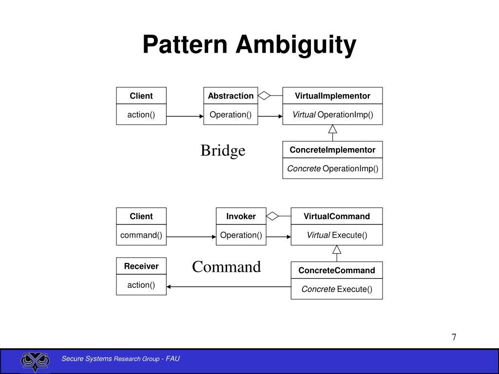 Pattern Ambiguity