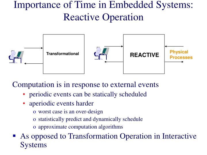 Importance of Time in Embedded Systems: Reactive Operation