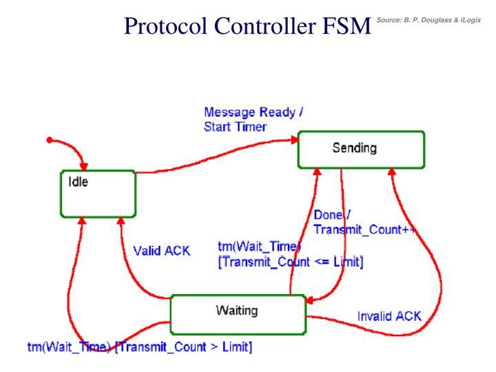 Protocol Controller FSM