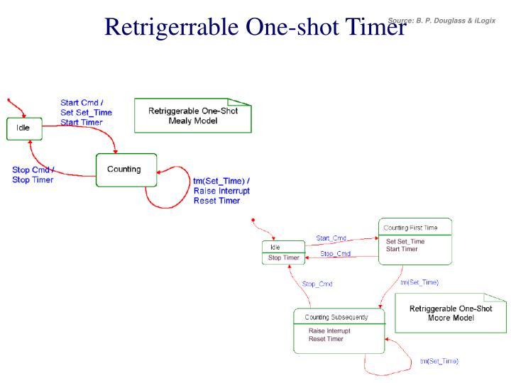 Retrigerrable One-shot Timer