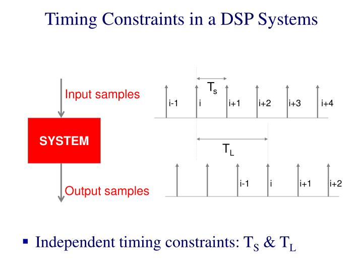 Timing Constraints in a DSP Systems