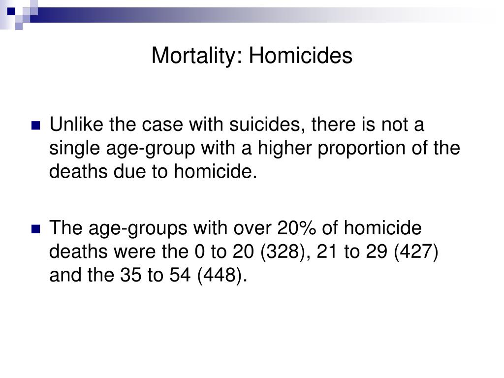 Mortality: Homicides