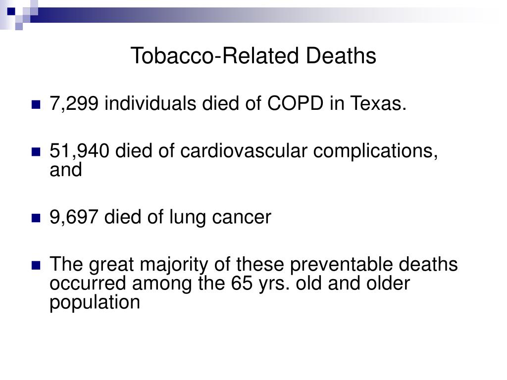 Tobacco-Related Deaths