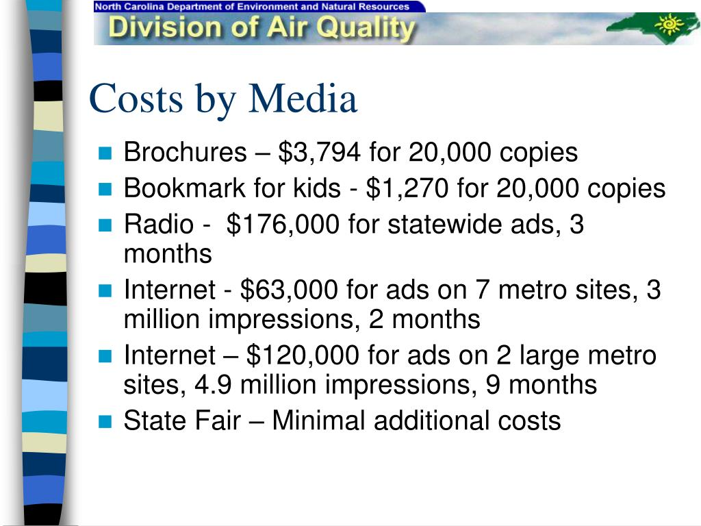 Costs by Media