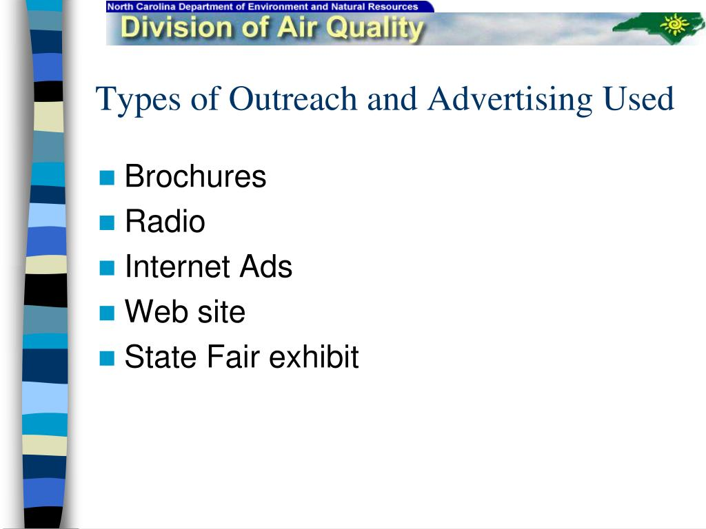 Types of Outreach and Advertising Used