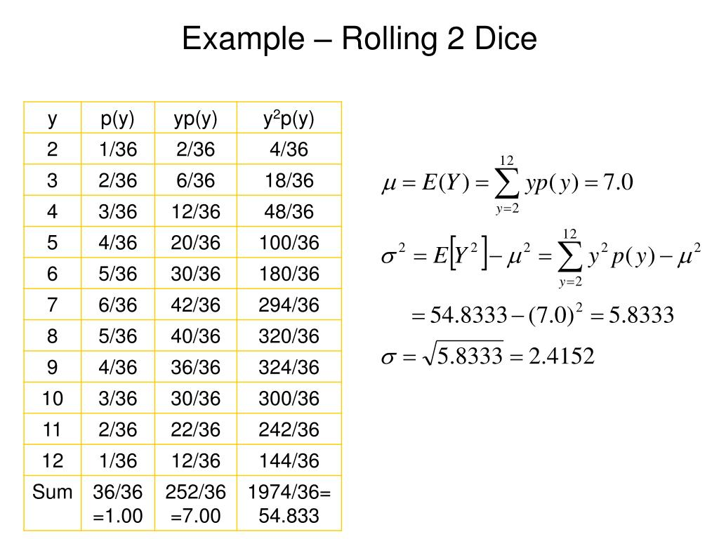 Example – Rolling 2 Dice