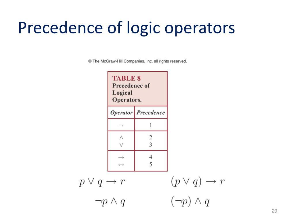 Precedence of logic operators
