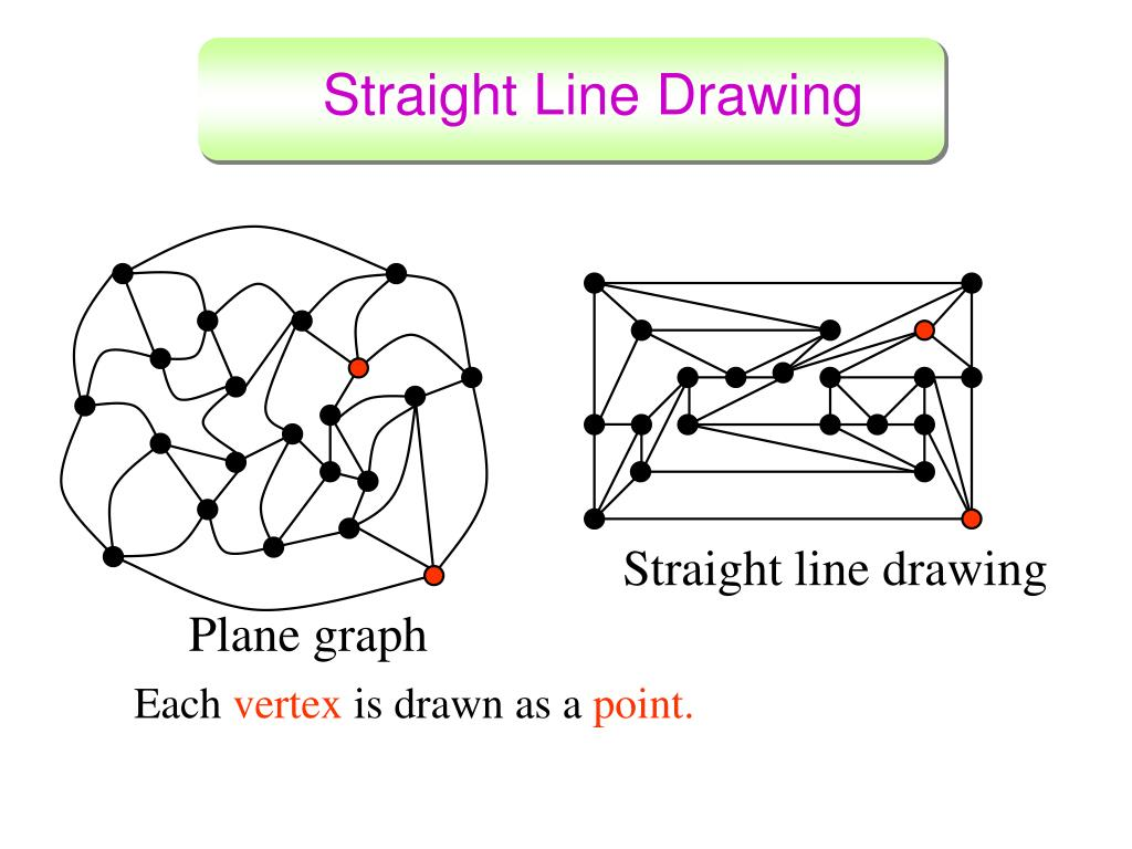 Straight Line Drawing