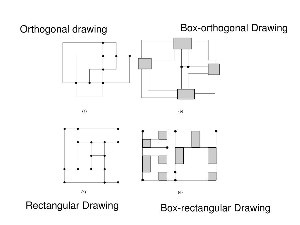 Box-orthogonal Drawing