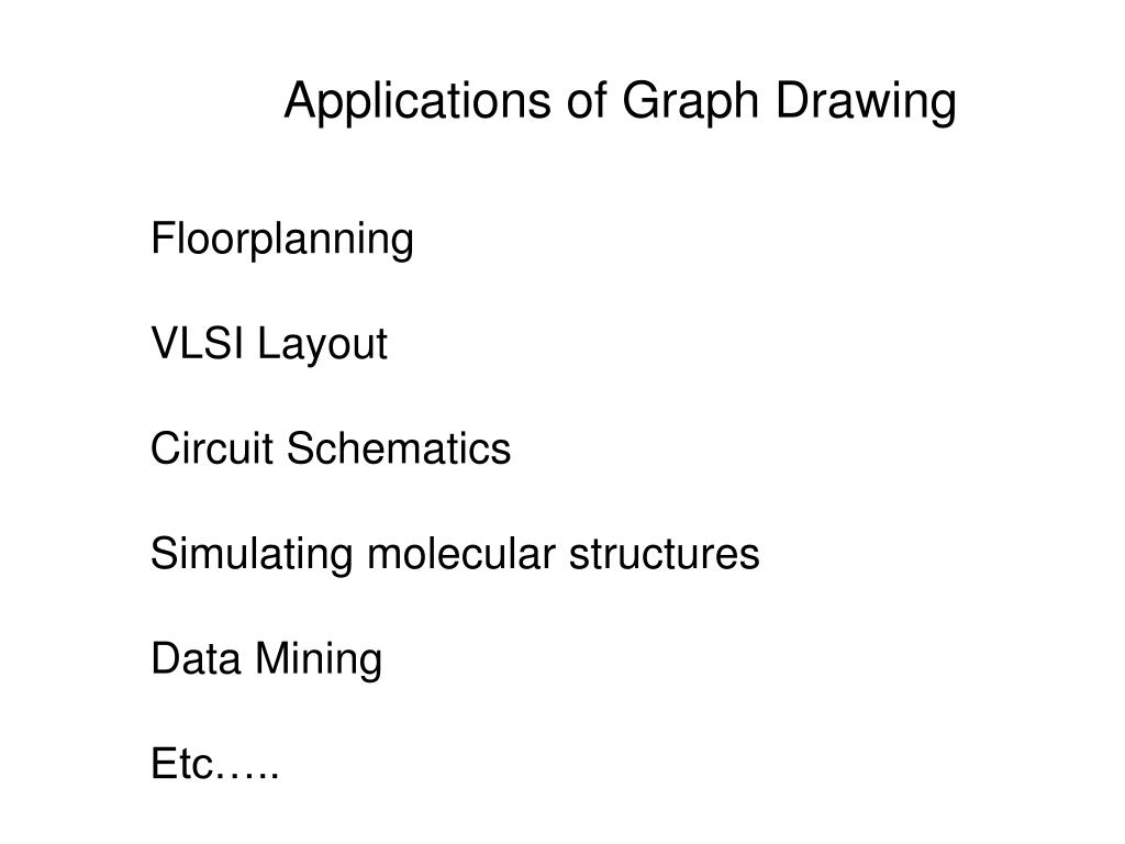 Applications of Graph Drawing