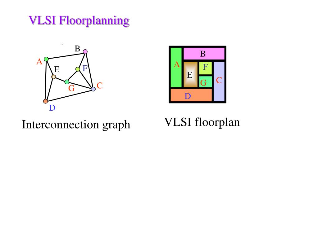 VLSI Floorplanning