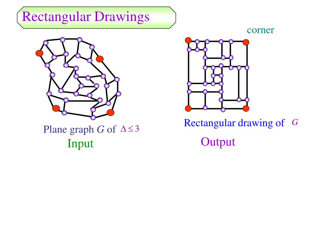 Rectangular Drawings