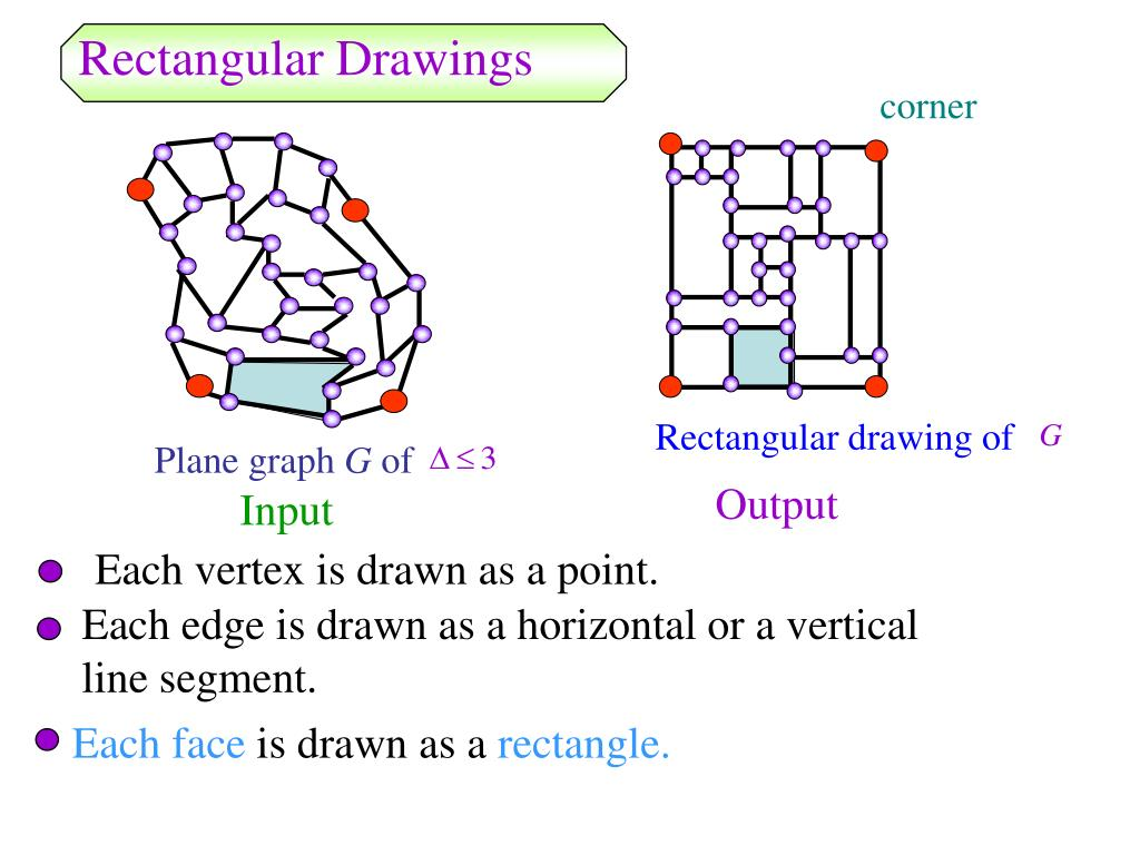 Rectangular Drawings