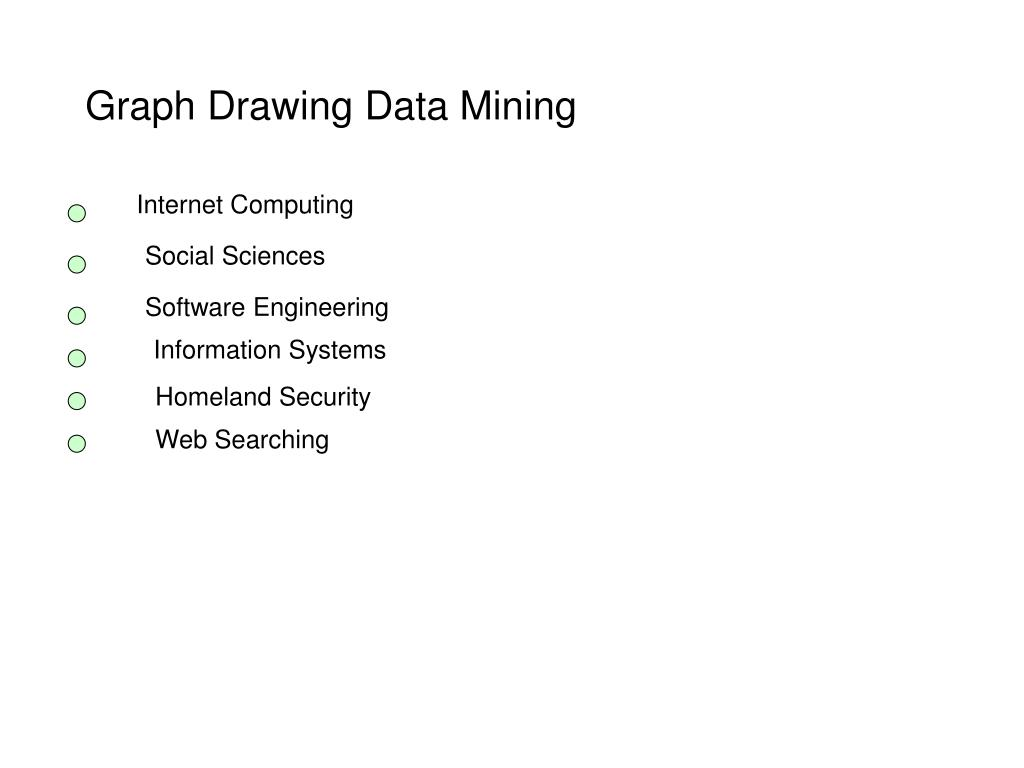 Graph Drawing Data Mining