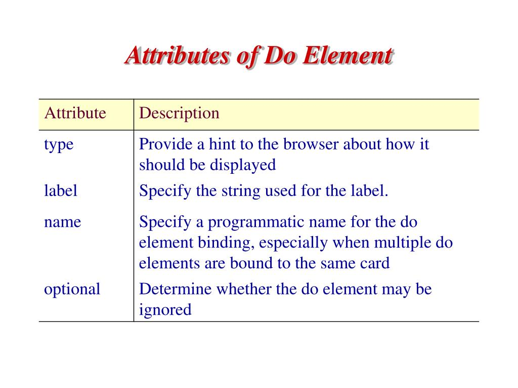 Attributes of Do Element