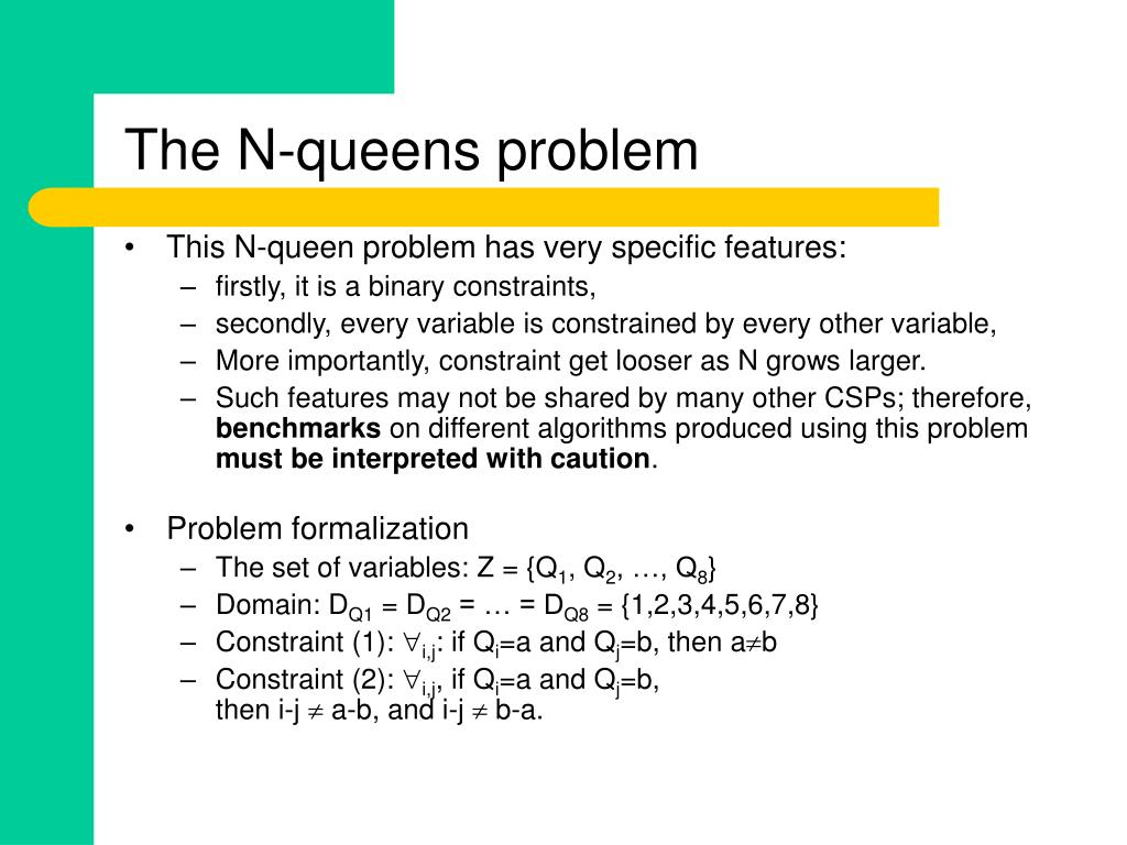 The N-queens problem