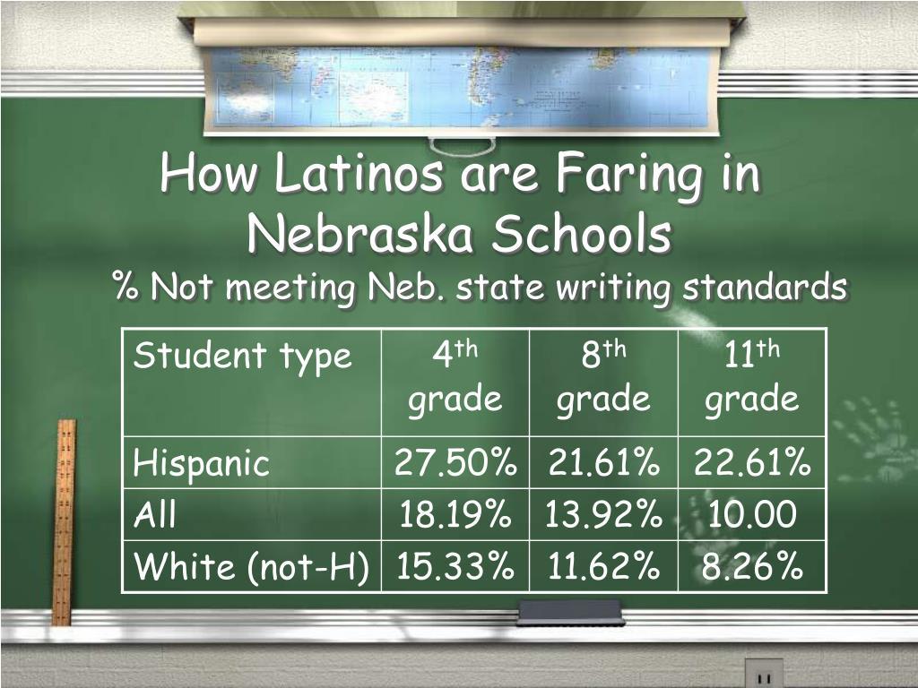 How Latinos are Faring in Nebraska Schools