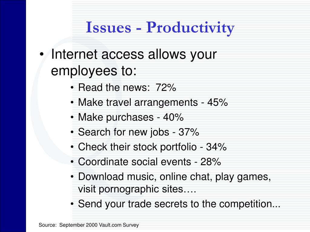 Issues - Productivity