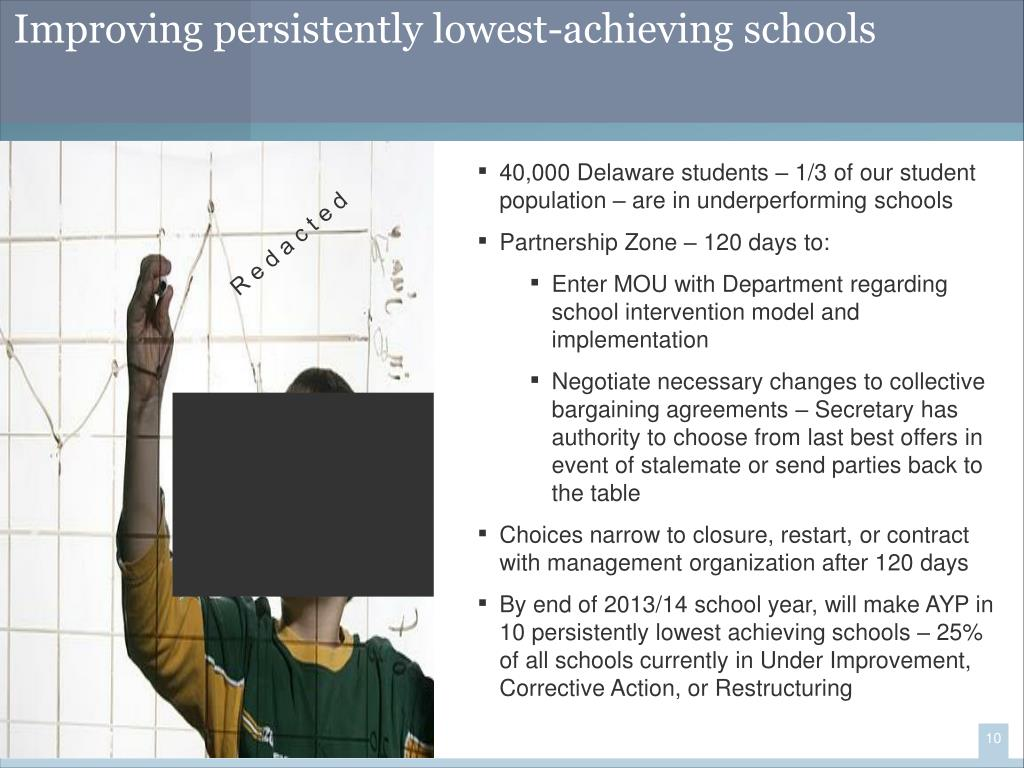 Improving persistently lowest-achieving schools