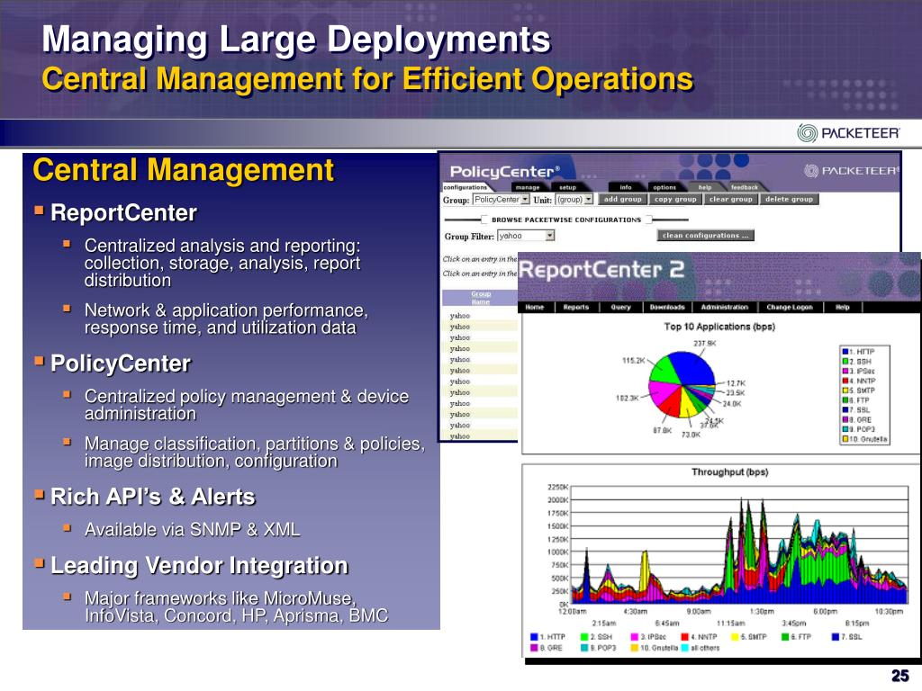 Managing Large Deployments