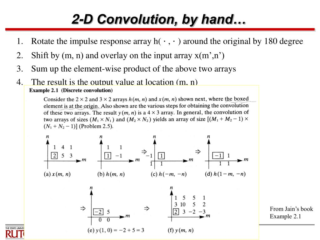 2-D Convolution, by hand…