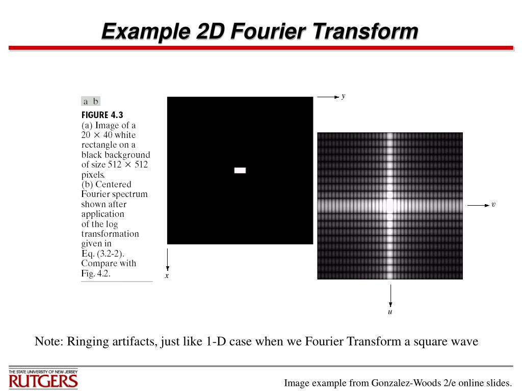 Example 2D Fourier Transform