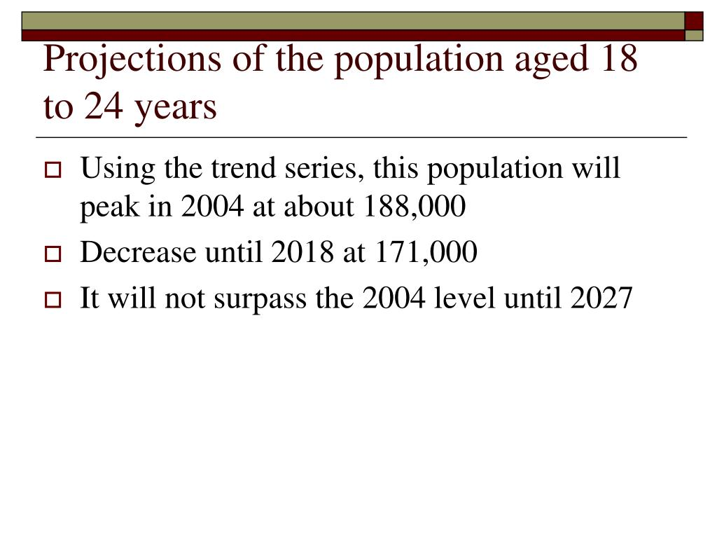 Projections of the population aged 18 to 24 years