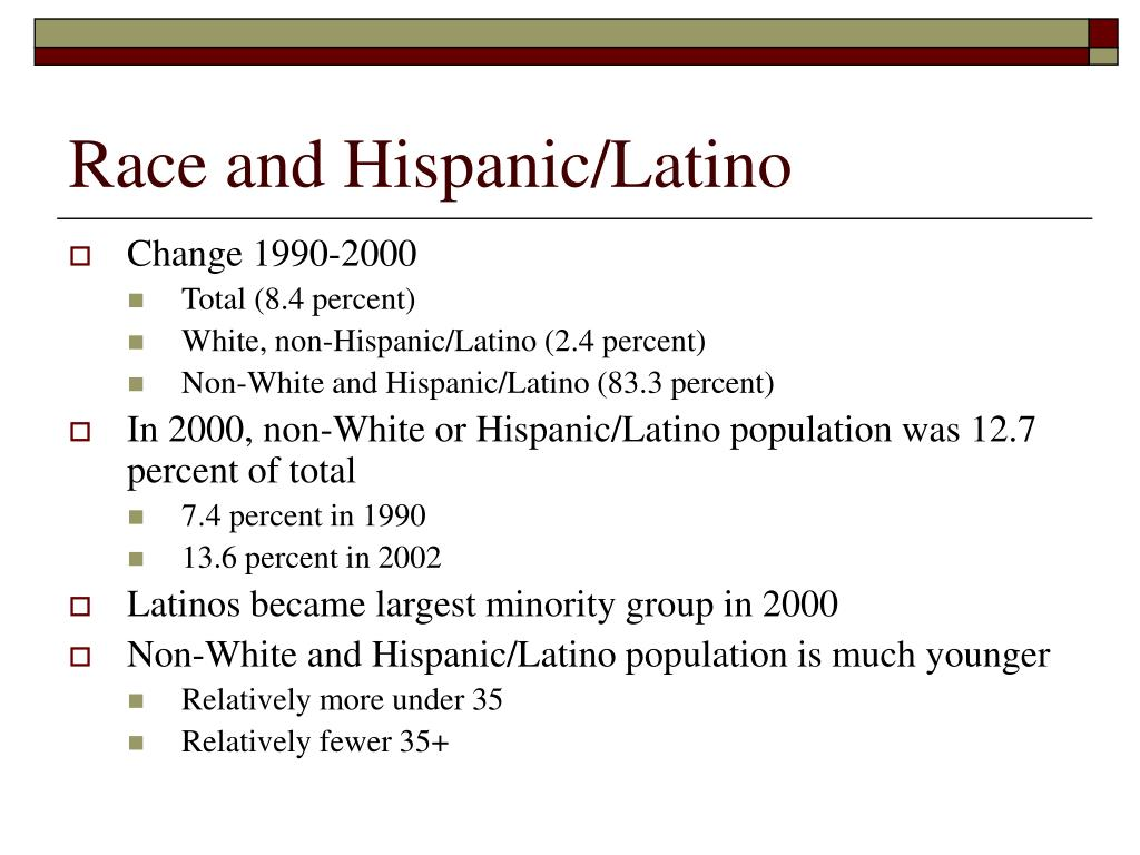 Race and Hispanic/Latino