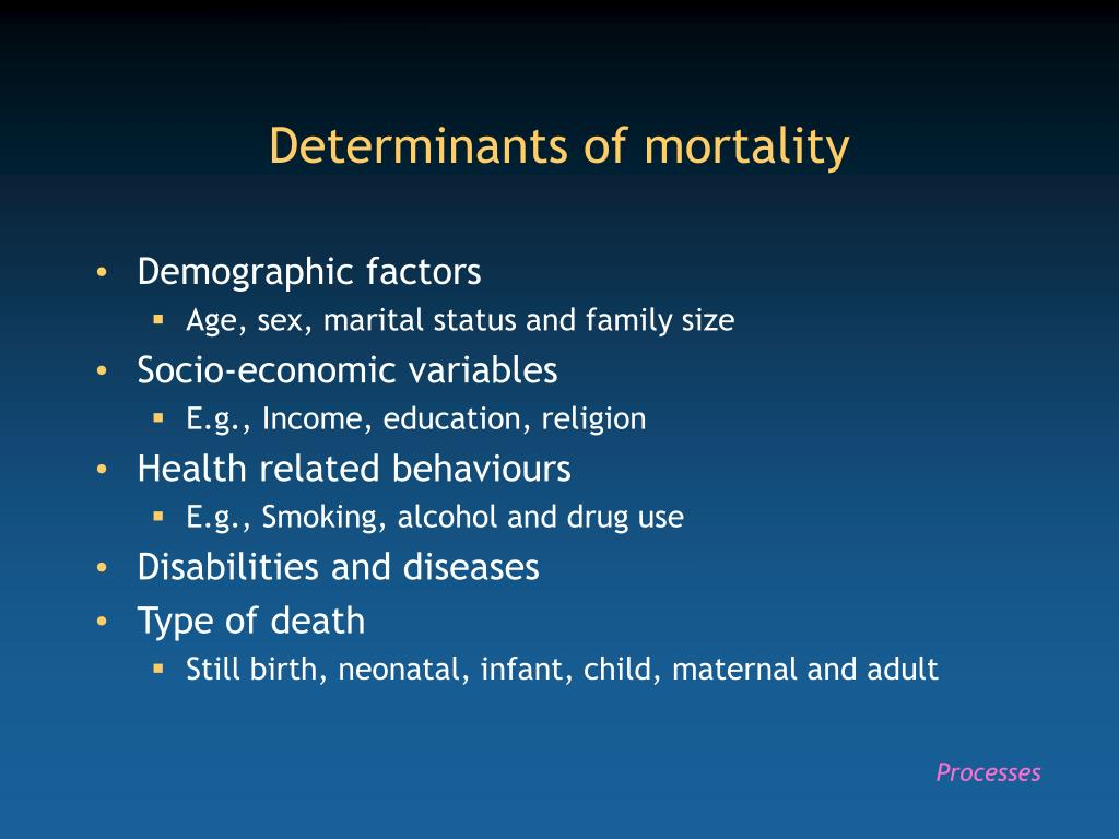 Determinants of mortality