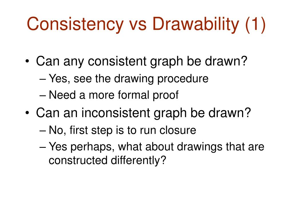 Consistency vs Drawability (1)