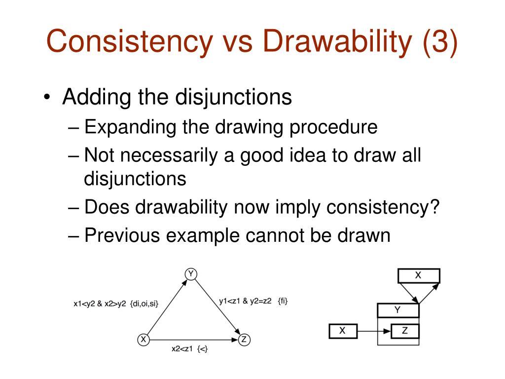 Consistency vs Drawability (3)