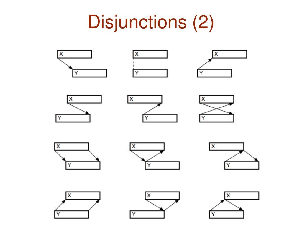 Disjunctions (2)