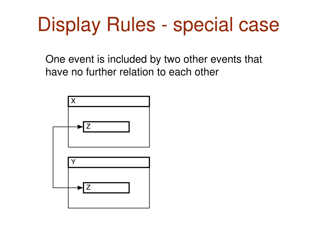 Display Rules - special case