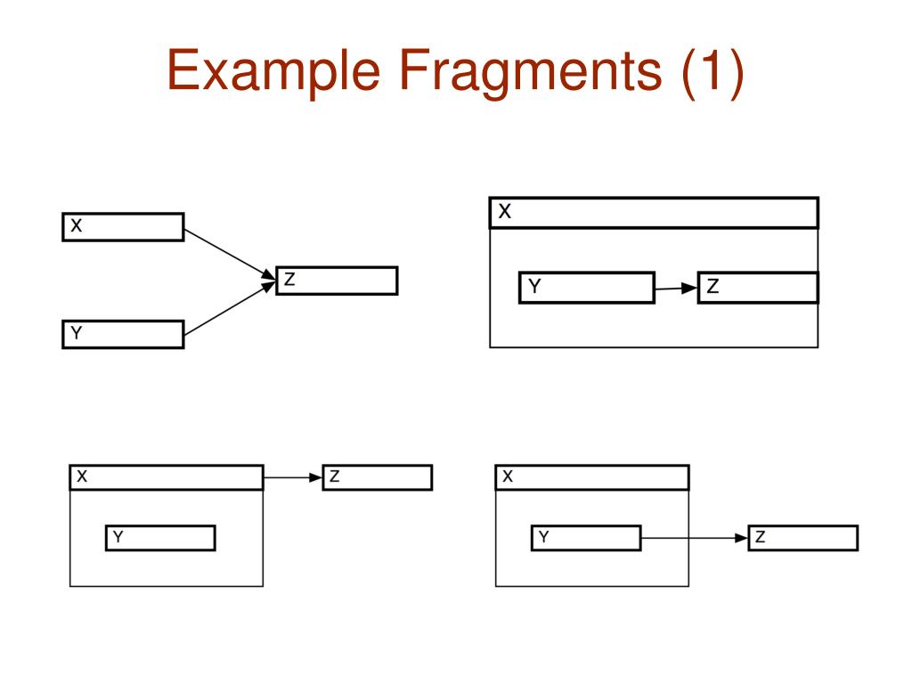 Example Fragments (1)