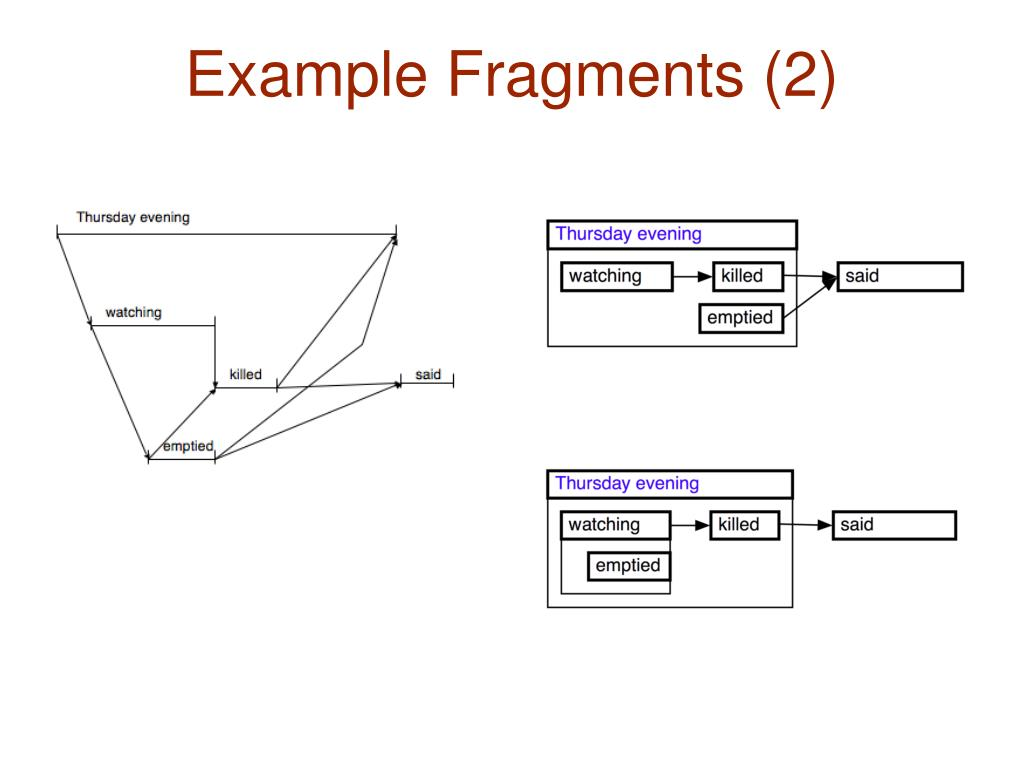 Example Fragments (2)