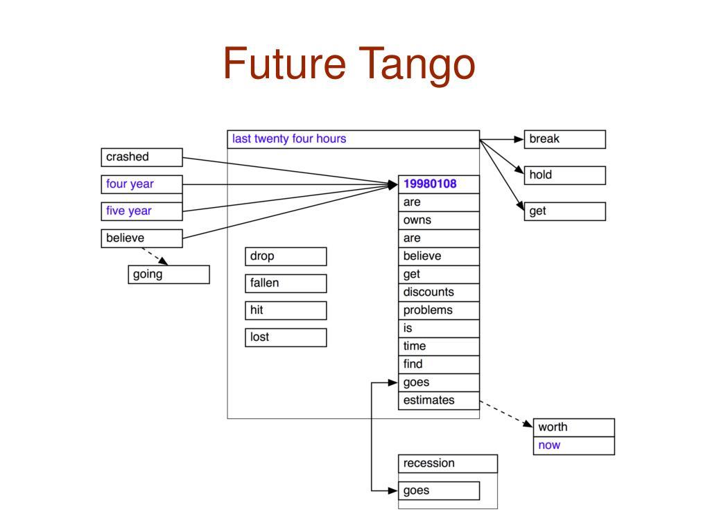 Future Tango