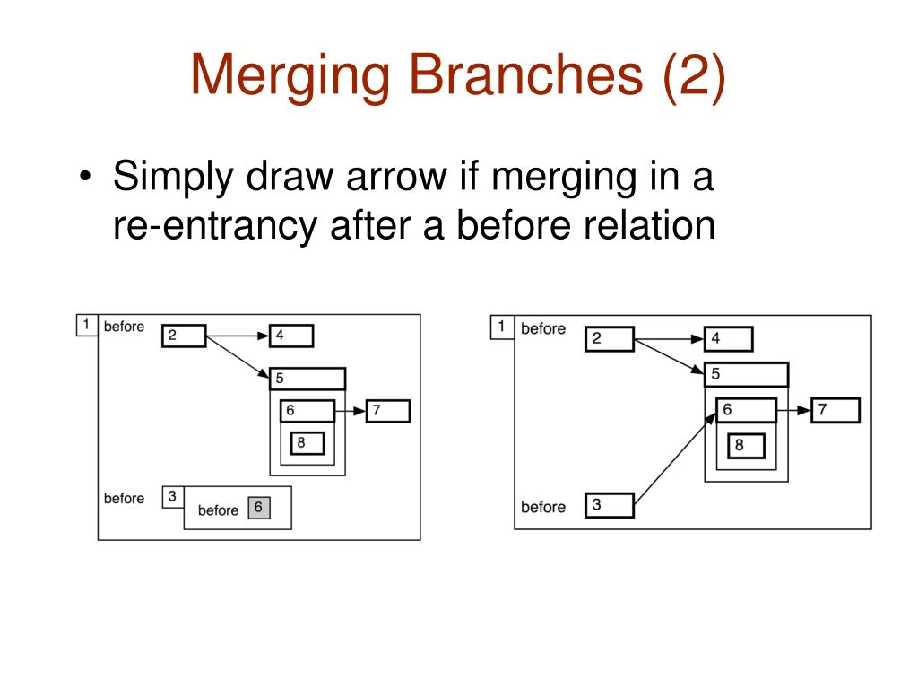 Merging Branches (2)