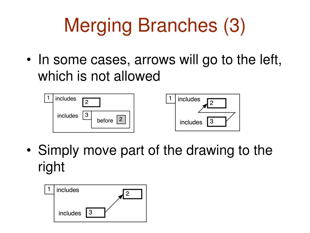 Merging Branches (3)