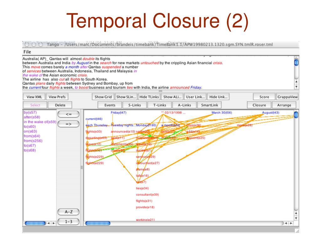 Temporal Closure (2)