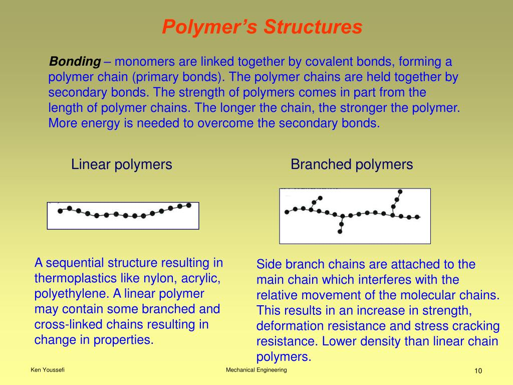 Linear polymers